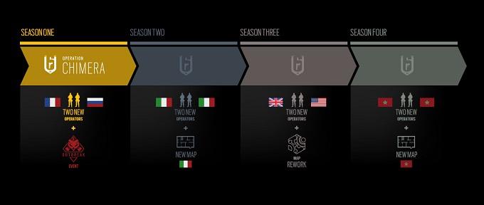 Ecco la mappa delle stagioni dell'Anno 3 di Rainbow Six Siege.