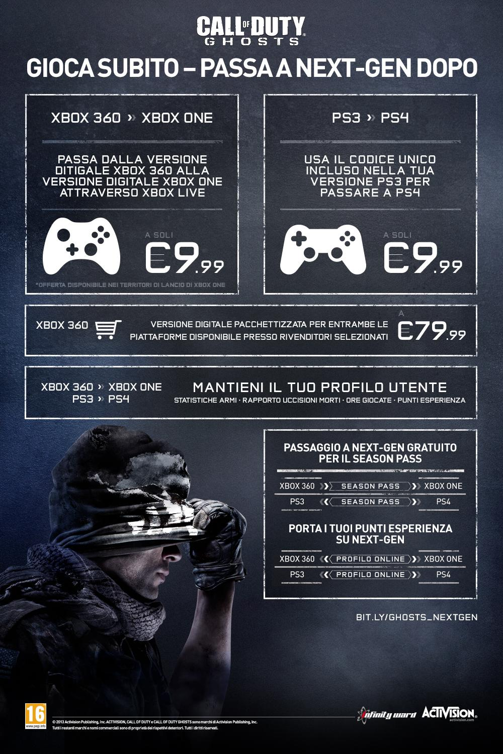 Infografica Call of Duty: Ghosts